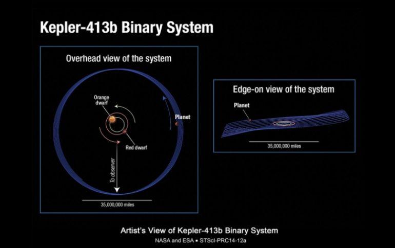 Encuentra NASA planeta con estaciones inestables