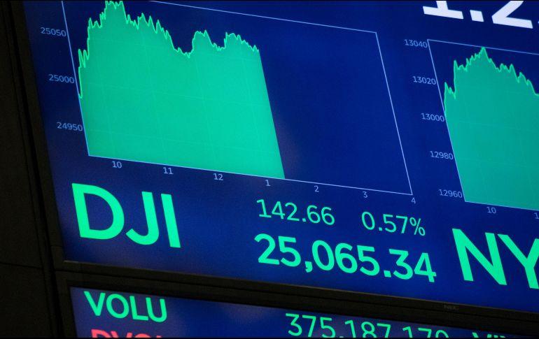 Dow Jones cierra con nuevo máximo histórico
