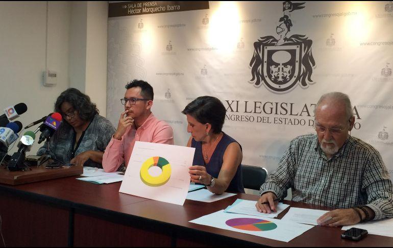 Los activistas señalan que no han tenido acercamientos con los coordinadores parlamentarios, ni con el gobernador electo, Enrique Alfaro, para tocar los asuntos pendientes. EL INFORMADOR/ R. Rivas