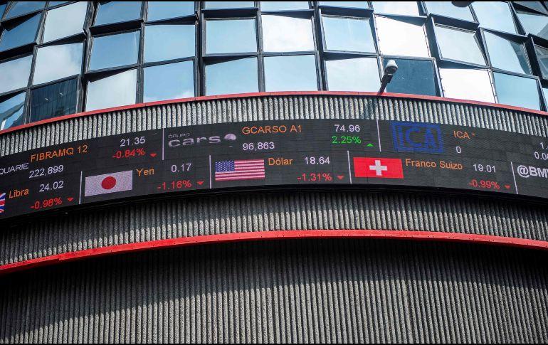 Bolsa Mexicana abre la semana con avance