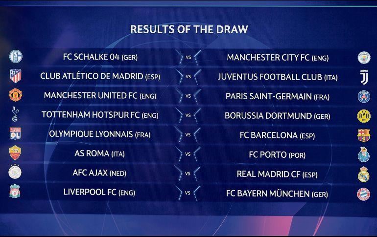 Así quedaron los emparejamientos tras el sorteo que se llevó a cabo en Suiza. AFP