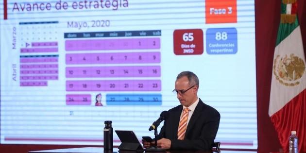 México reporta 78 mil 203 casos de COVID-19; van ocho mil 597 muertes