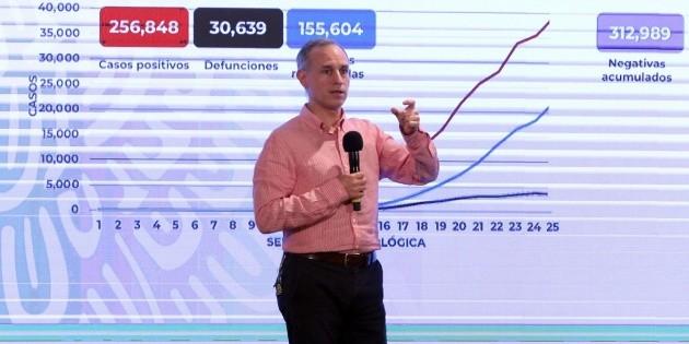 México llega a 256 mil 848 casos; hay 30,639 muertes