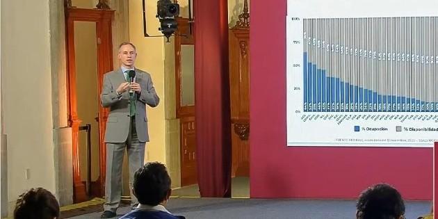 Coronavirus: México llega a 997 mil 393 casos confirmados